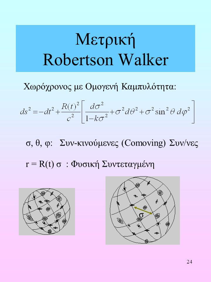 24 Μετρική Robertson Walker Χωρόχρονος με Ομογενή Καμπυλότητα: σ, θ, φ: Συν-κινούμενες (Comoving) Συν/νες r = R(t) σ : Φυσική Συντεταγμένη σ