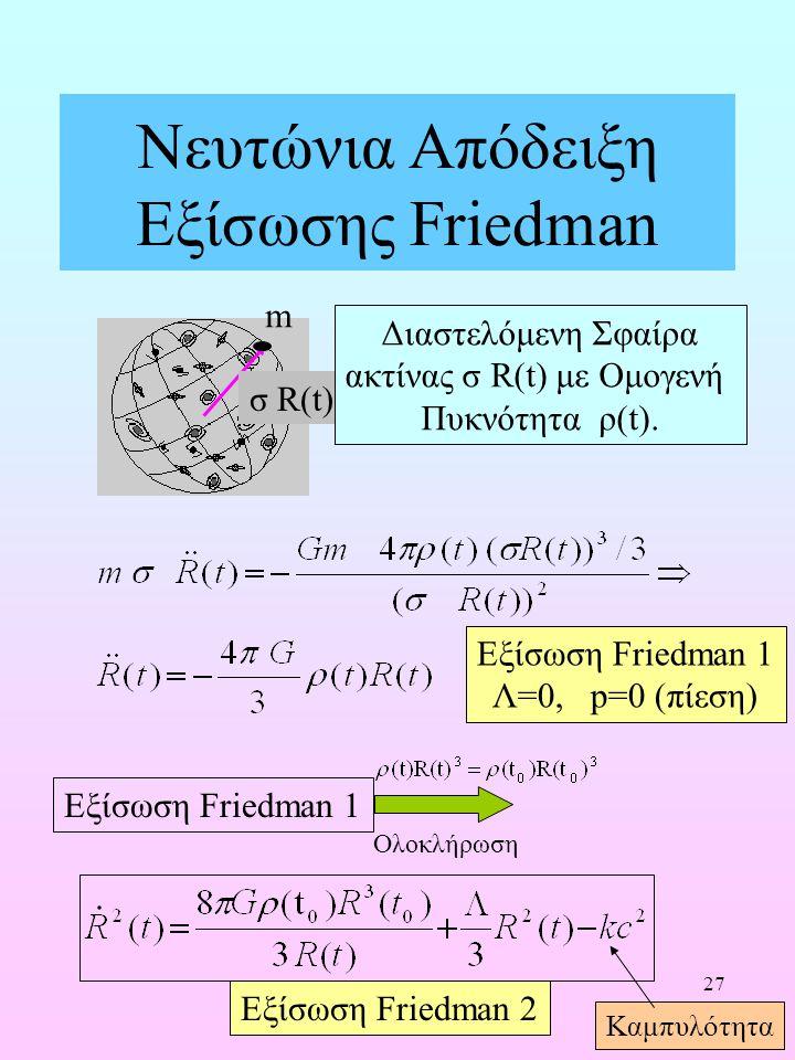 27 Νευτώνια Απόδειξη Εξίσωσης Friedman σ R(t) Διαστελόμενη Σφαίρα ακτίνας σ R(t) με Ομογενή Πυκνότητα ρ(t). m Εξίσωση Friedman 1 Λ=0, p=0 (πίεση) Εξίσ