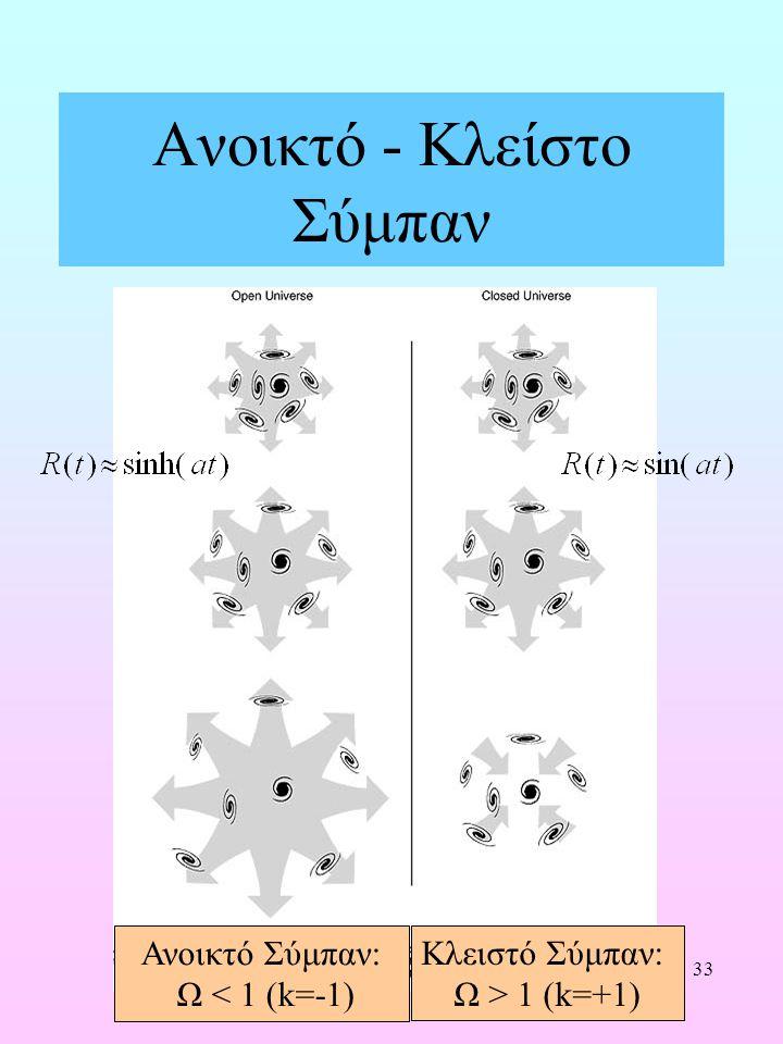 33 Ανοικτό - Κλείστο Σύμπαν Ανοικτό Σύμπαν: Ω < 1 (k=-1) Κλειστό Σύμπαν: Ω > 1 (k=+1)