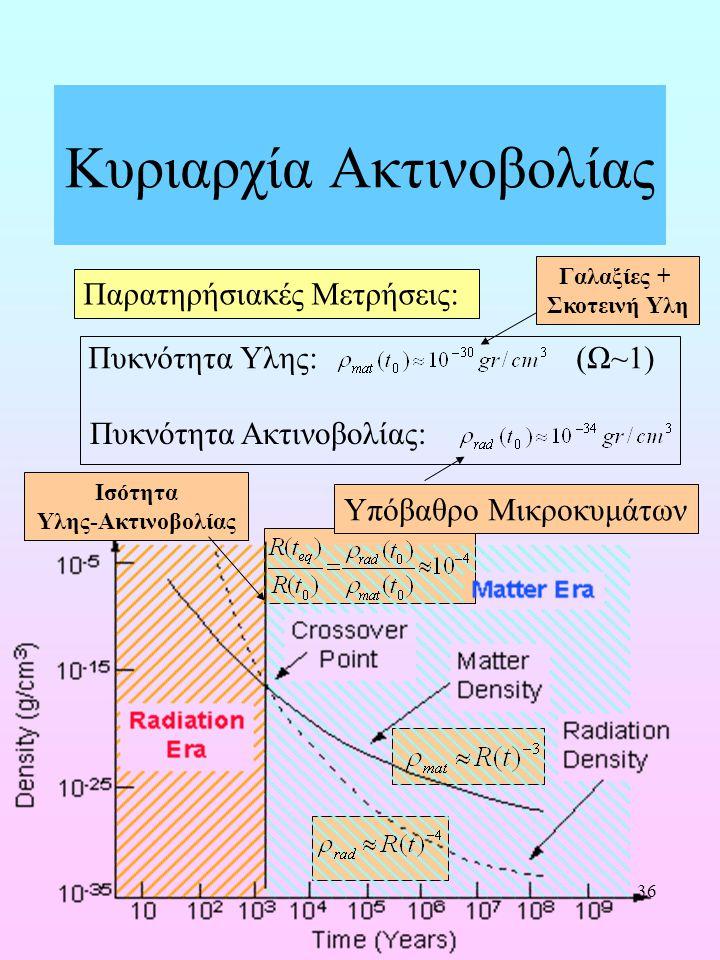 36 Κυριαρχία Ακτινοβολίας Παρατηρήσιακές Μετρήσεις: Πυκνότητα Υλης: Πυκνότητα Ακτινοβολίας: Υπόβαθρο Μικροκυμάτων Ισότητα Υλης-Ακτινοβολίας Γαλαξίες +