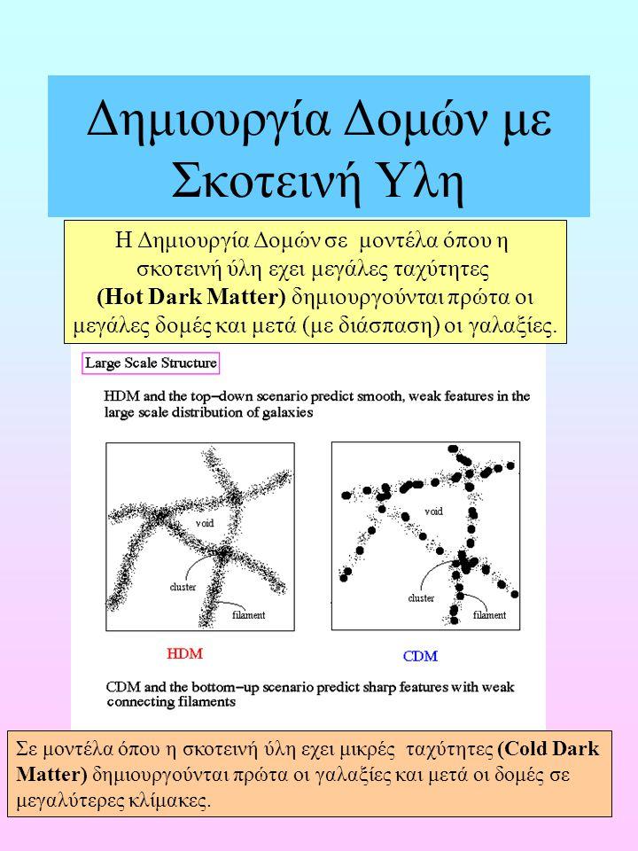 44 Δημιουργία Δομών με Σκοτεινή Υλη Η Δημιουργία Δομών σε μοντέλα όπου η σκοτεινή ύλη εχει μεγάλες ταχύτητες (Hot Dark Matter) δημιουργούνται πρώτα οι