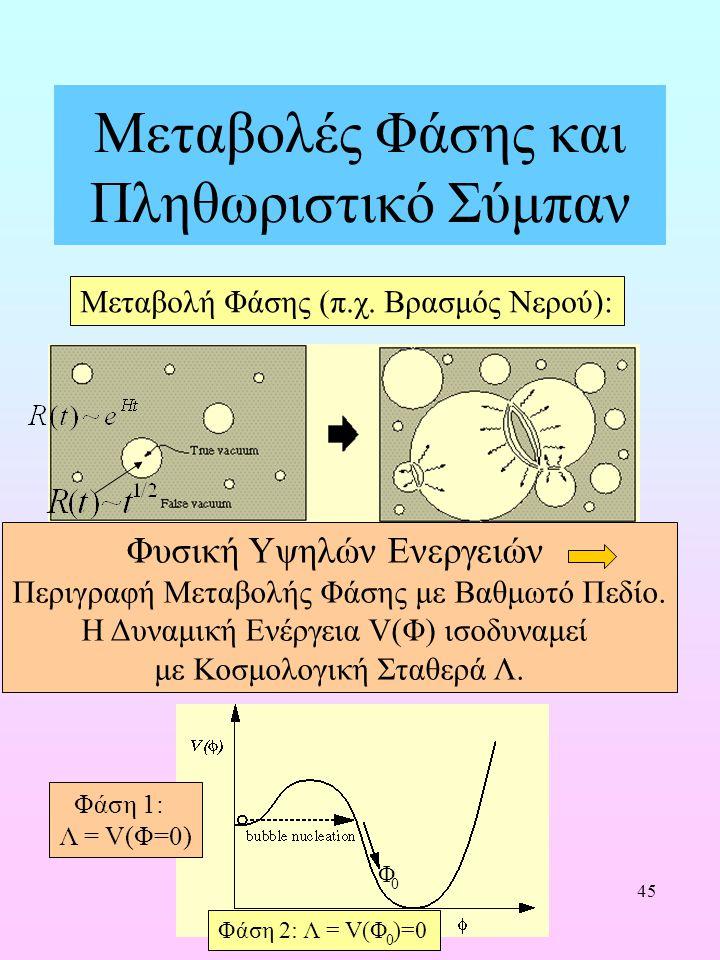 45 Μεταβολές Φάσης και Πληθωριστικό Σύμπαν Μεταβολή Φάσης (π.χ. Βρασμός Νερού): Φυσική Υψηλών Ενεργειών Περιγραφή Μεταβολής Φάσης με Βαθμωτό Πεδίο. Η