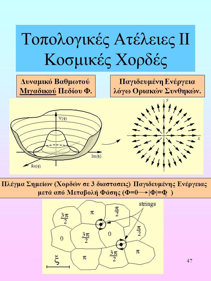 47 Τοπολογικές Ατέλειες ΙΙ Κοσμικές Χορδές Δυναμικό Βαθμωτού Μιγαδικού Πεδίου Φ. Παγιδευμένη Ενέργεια λόγω Οριακών Συνθηκών. Πλέγμα Σημείων (Χορδών σε