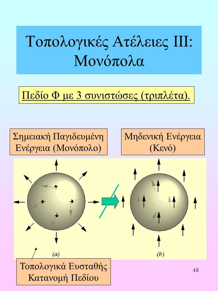 48 Τοπολογικές Ατέλειες ΙΙΙ: Μονόπολα Σημειακή Παγιδευμένη Ενέργεια (Μονόπολο) Μηδενική Ενέργεια (Κενό) Πεδίο Φ με 3 συνιστώσες (τριπλέτα). Τοπολογικά