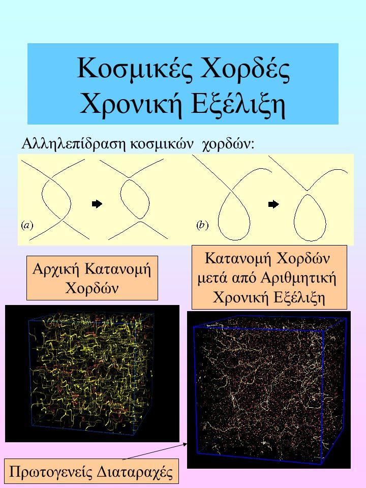 49 Κοσμικές Χορδές Χρονική Εξέλιξη Αλληλεπίδραση κοσμικών χορδών: Αρχική Κατανομή Χορδών Κατανομή Χορδών μετά από Αριθμητική Χρονική Εξέλιξη Πρωτογενε