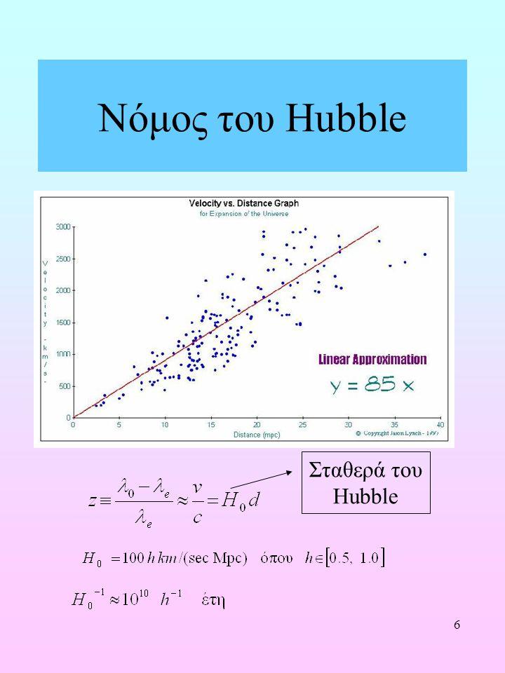 6 Νόμος του Hubble Σταθερά του Hubble