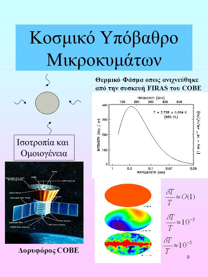 9 Κοσμικό Υπόβαθρο Μικροκυμάτων Δορυφόρος COBE Θερμικό Φάσμα οπως ανιχνεύθηκε από την συσκευή FIRAS του COBE Ισοτροπία και Ομοιογένεια