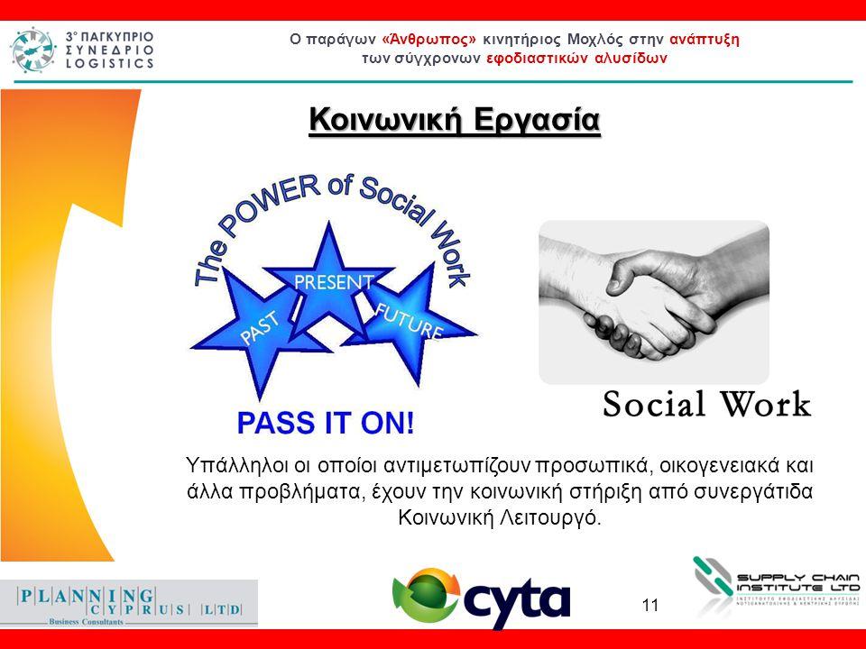 Ο παράγων «Άνθρωπος» κινητήριος Μοχλός στην ανάπτυξη των σύγχρονων εφοδιαστικών αλυσίδων Κοινωνική Εργασία Υπάλληλοι οι οποίοι αντιμετωπίζουν προσωπικά, οικογενειακά και άλλα προβλήματα, έχουν την κοινωνική στήριξη από συνεργάτιδα Κοινωνική Λειτουργό.