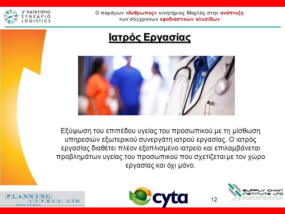 Ο παράγων «Άνθρωπος» κινητήριος Μοχλός στην ανάπτυξη των σύγχρονων εφοδιαστικών αλυσίδων Ιατρός Εργασίας Εξύψωση του επιπέδου υγείας του προσωπικού με τη μίσθωση υπηρεσιών εξωτερικού συνεργάτη ιατρού εργασίας.