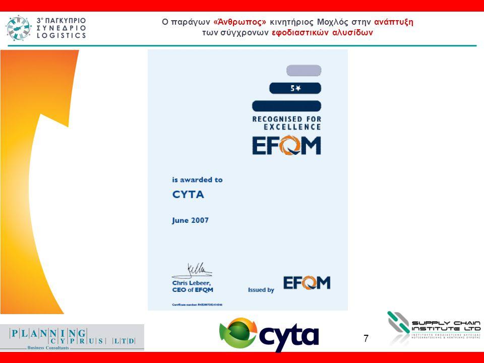 Ο παράγων «Άνθρωπος» κινητήριος Μοχλός στην ανάπτυξη των σύγχρονων εφοδιαστικών αλυσίδων Ευέλικτο Ωράριο Το προσωπικό της Cyta έχει την δυνατότητα προσέλευσης στην εργασία του μεταξύ των ωρών 7:00πμ και 8:15πμ και αποχώρησης μεταξύ των ωρών 1:15 και 4:00.