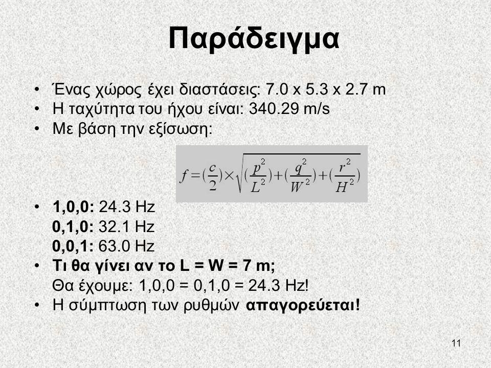 11 Παράδειγμα •Ένας χώρος έχει διαστάσεις: 7.0 x 5.3 x 2.7 m •Η ταχύτητα του ήχου είναι: 340.29 m/s •Με βάση την εξίσωση: •1,0,0: 24.3 Ηz 0,1,0: 32.1