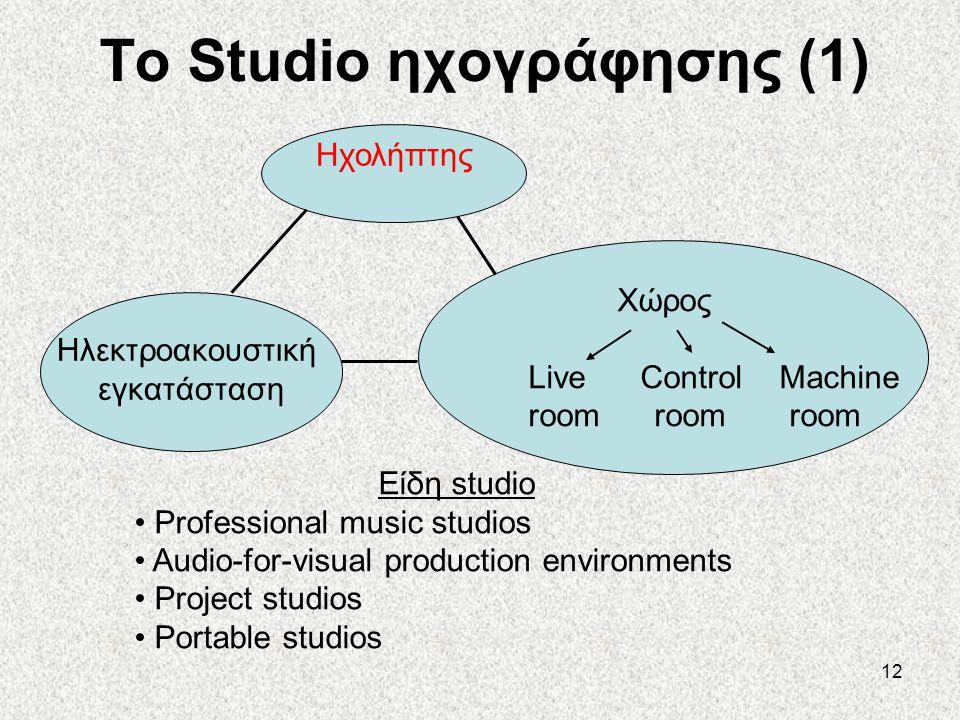 12 To Studio ηχογράφησης (1) Ηχολήπτης Χώρος Live Control Machine room room room Είδη studio • Professional music studios • Audio-for-visual productio