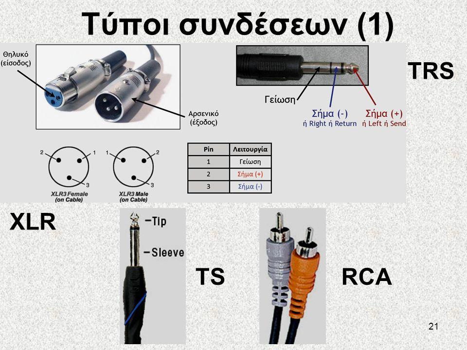21 Τύποι συνδέσεων (1) TS TRS XLR RCA