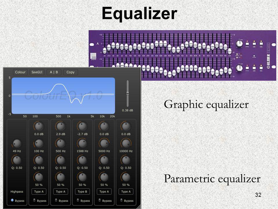 32 Equalizer Graphic equalizer Parametric equalizer