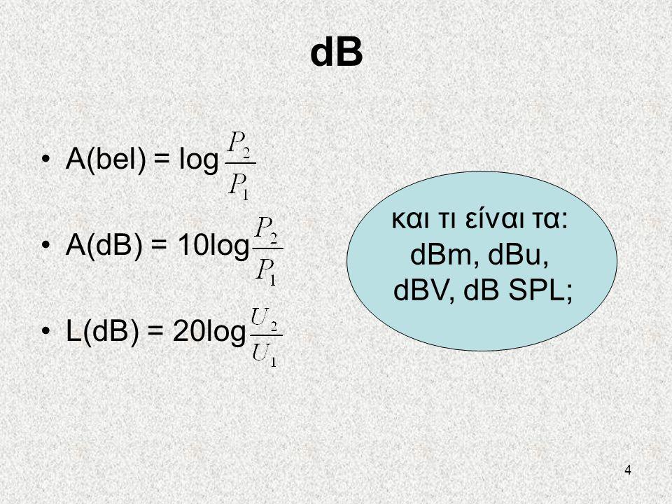 4 dB •Α(bel) = log •Α(dB) = 10log •L(dB) = 20log και τι είναι τα: dBm, dBu, dBV, dB SPL;