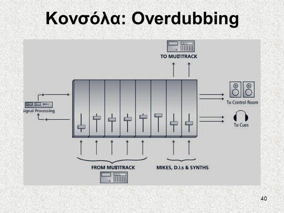 40 Κονσόλα: Overdubbing