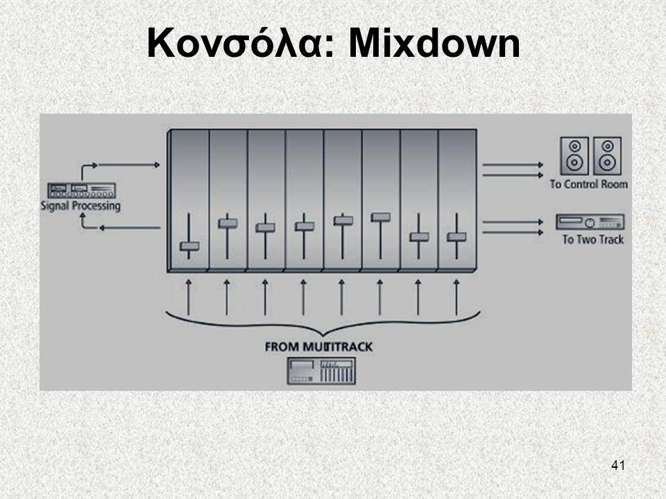 41 Κονσόλα: Mixdown