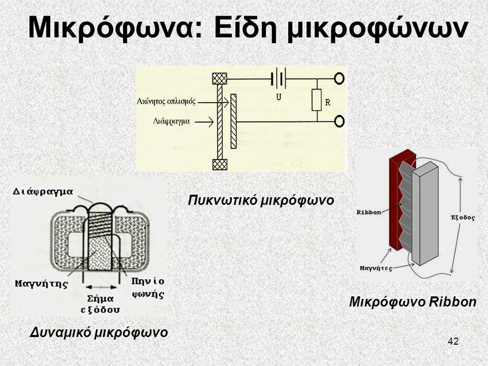 42 Μικρόφωνα: Είδη μικροφώνων Δυναμικό μικρόφωνο Πυκνωτικό μικρόφωνο Μικρόφωνο Ribbon