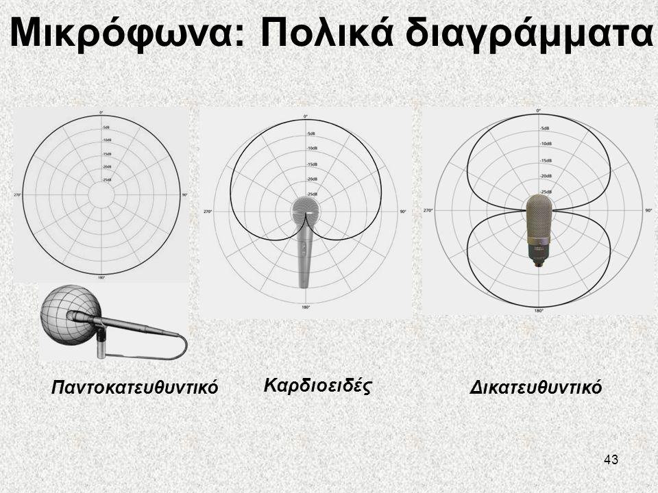 43 Μικρόφωνα: Πολικά διαγράμματα Καρδιοειδές Δικατευθυντικό Παντοκατευθυντικό