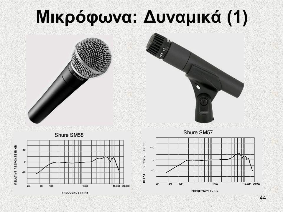 44 Μικρόφωνα: Δυναμικά (1)
