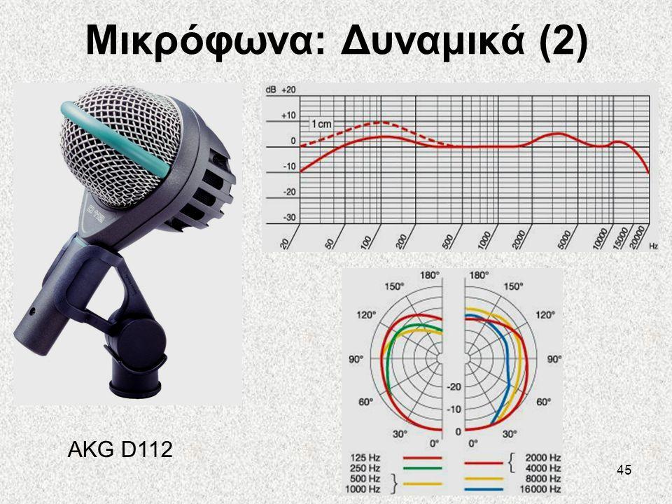 45 Μικρόφωνα: Δυναμικά (2) AKG D112