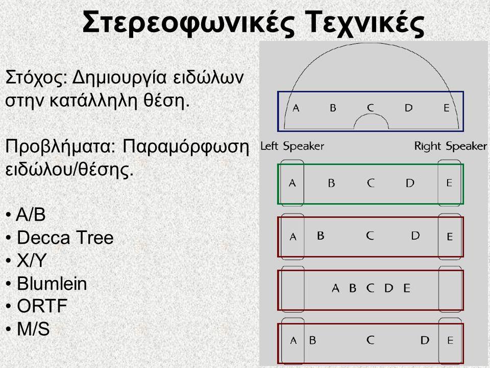 48 Στερεοφωνικές Τεχνικές Στόχος: Δημιουργία ειδώλων στην κατάλληλη θέση. Προβλήματα: Παραμόρφωση ειδώλου/θέσης. • A/B • Decca Tree • Χ/Υ • Blumlein •