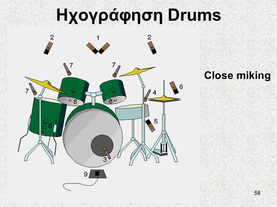58 Ηχογράφηση Drums Close miking