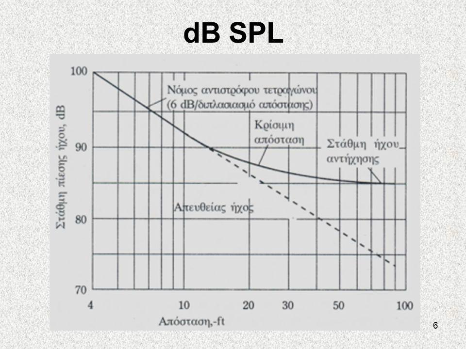 6 dB SPL