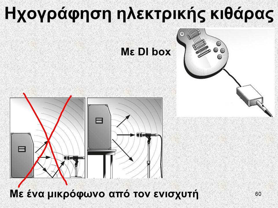 60 Ηχογράφηση ηλεκτρικής κιθάρας Με ένα μικρόφωνο από τον ενισχυτή Με DI box