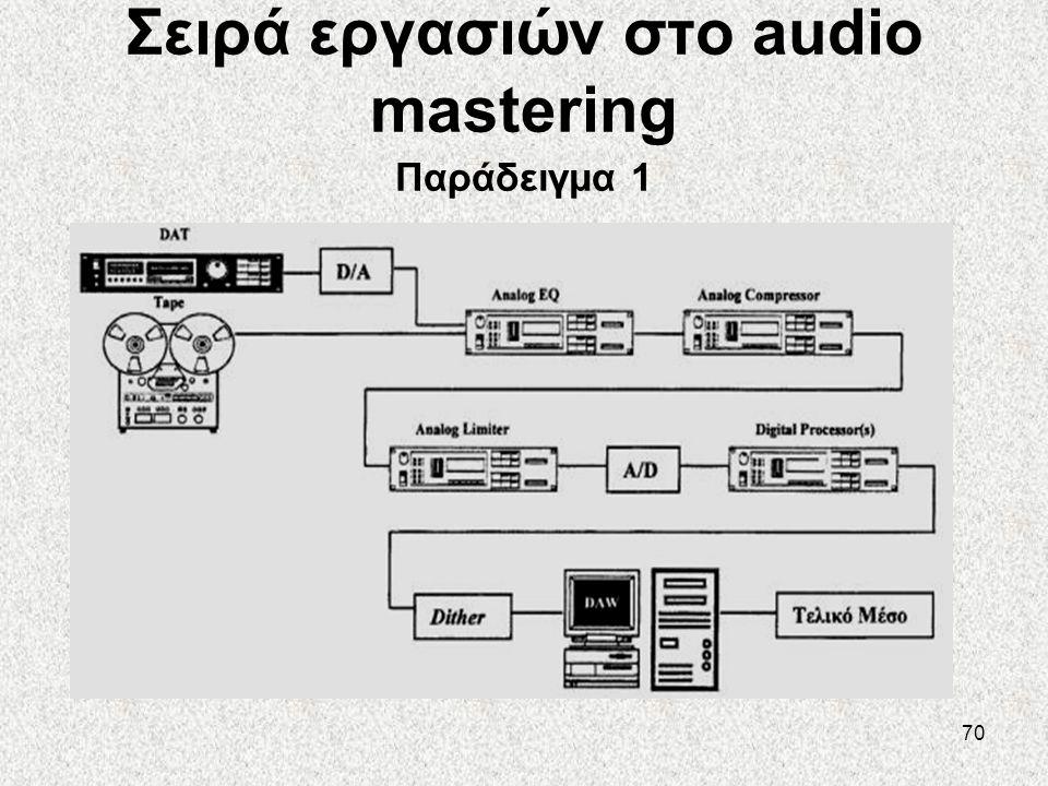 70 Σειρά εργασιών στο audio mastering Παράδειγμα 1