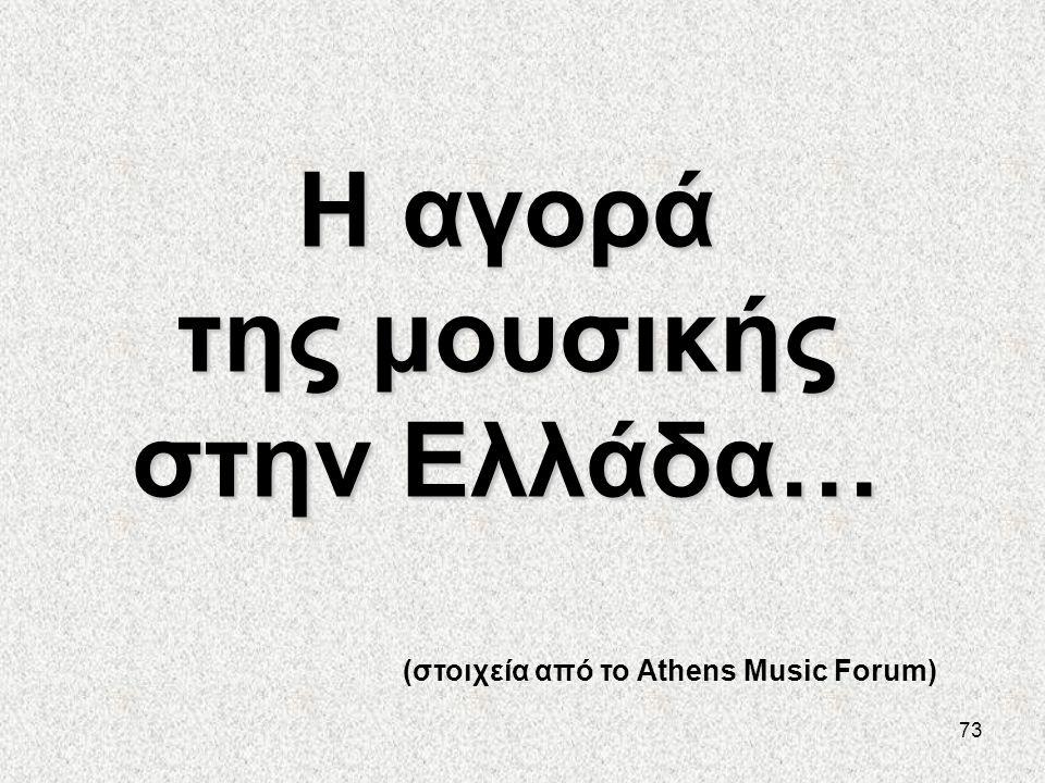 73 Η αγορά της μουσικής στην Ελλάδα… (στοιχεία από το Athens Music Forum)