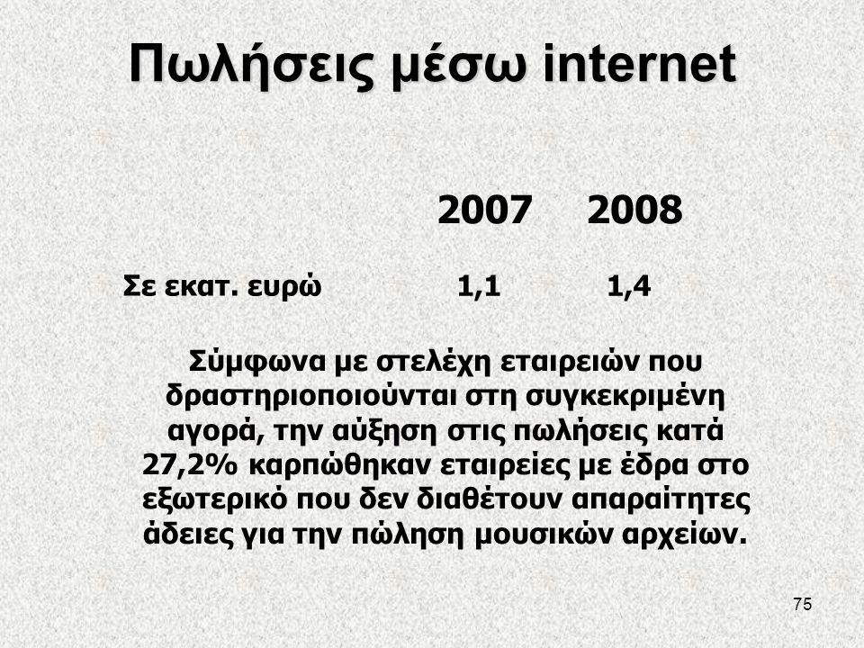 75 Πωλήσεις μέσω internet 20072008 Σε εκατ. ευρώ 1,11,4 Σύμφωνα με στελέχη εταιρειών που δραστηριοποιούνται στη συγκεκριμένη αγορά, την αύξηση στις πω