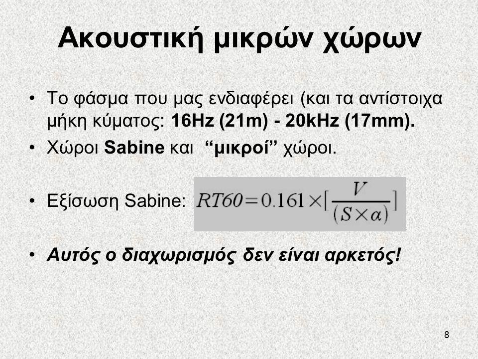 """8 Ακουστική μικρών χώρων •Το φάσμα που μας ενδιαφέρει (και τα αντίστοιχα μήκη κύματος: 16Hz (21m) - 20kHz (17mm). •Χώροι Sabine και """"μικροί"""" χώροι. •Ε"""