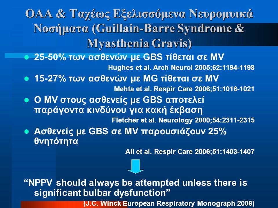 OAA & Ταχέως Εξελισσόμενα Νευρομυικά Νοσήματα (Guillain-Barre Syndrome & Myasthenia Gravis)  25-50% των ασθενών με GBS τίθεται σε MV Hughes et al. Ar