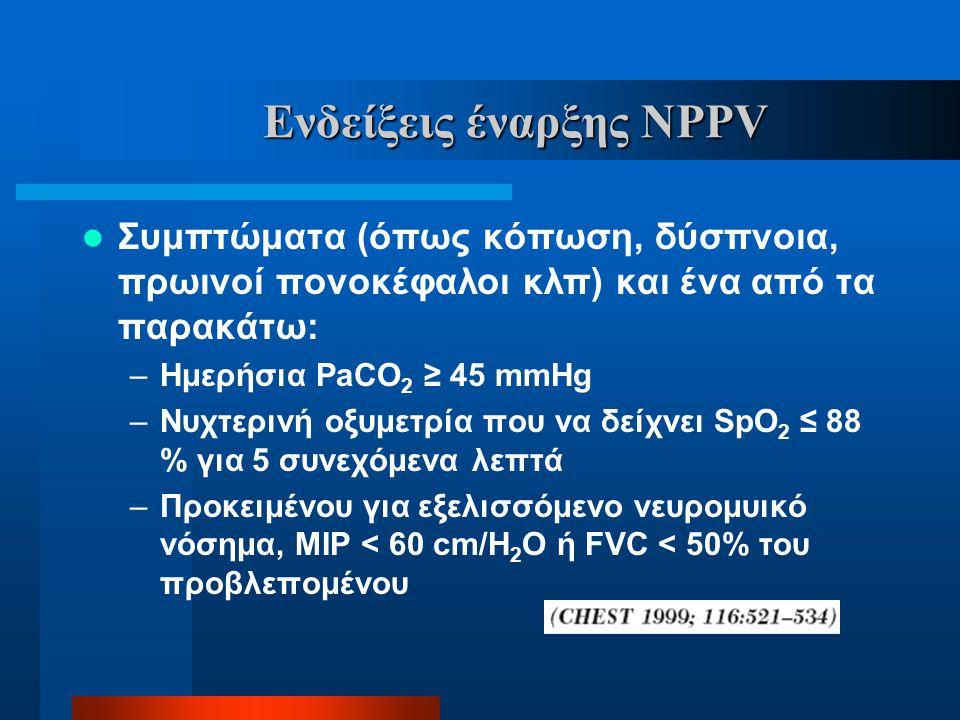 Ενδείξεις έναρξης NPPV  Συμπτώματα (όπως κόπωση, δύσπνοια, πρωινοί πονοκέφαλοι κλπ) και ένα από τα παρακάτω: –Ημερήσια PaCO 2 ≥ 45 mmHg –Νυχτερινή οξ