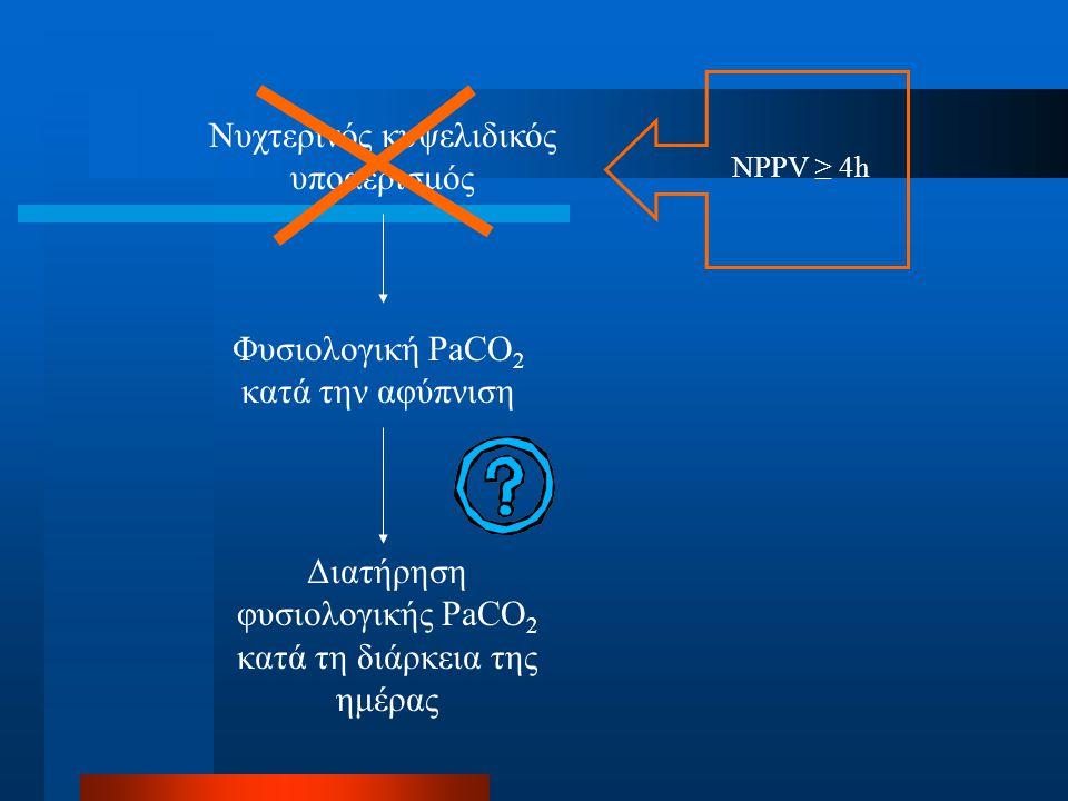 Νυχτερινός κυψελιδικός υποαερισμός NPPV ≥ 4h Φυσιολογική PaCO 2 κατά την αφύπνιση Διατήρηση φυσιολογικής PaCO 2 κατά τη διάρκεια της ημέρας