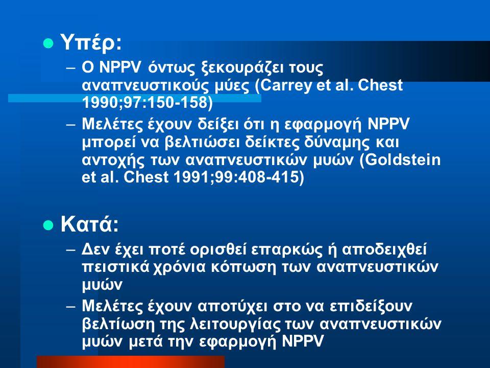  Υπέρ: –Ο NPPV όντως ξεκουράζει τους αναπνευστικούς μύες (Carrey et al. Chest 1990;97:150-158) –Μελέτες έχουν δείξει ότι η εφαρμογή NPPV μπορεί να βε