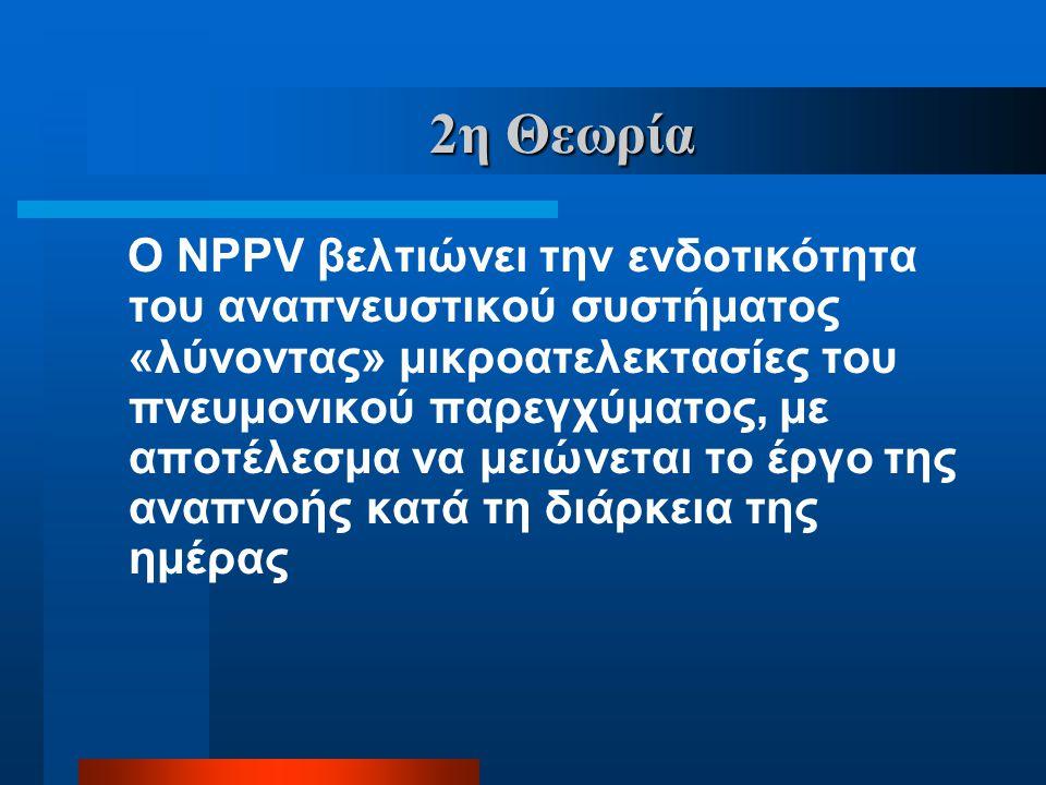 2η Θεωρία Ο NPPV βελτιώνει την ενδοτικότητα του αναπνευστικού συστήματος «λύνοντας» μικροατελεκτασίες του πνευμονικού παρεγχύματος, με αποτέλεσμα να μ