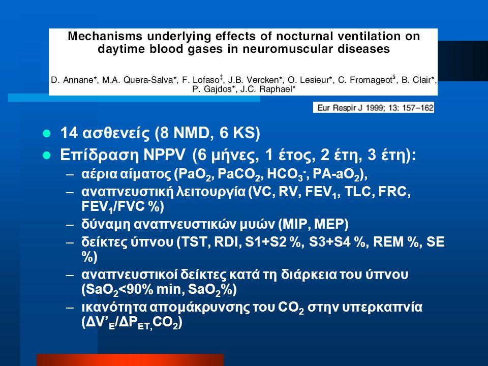  14 ασθενείς (8 NMD, 6 KS)  Επίδραση NPPV (6 μήνες, 1 έτος, 2 έτη, 3 έτη): –αέρια αίματος (PaO 2, PaCO 2, HCO 3 -, PA-aO 2 ), –αναπνευστική λειτουργ