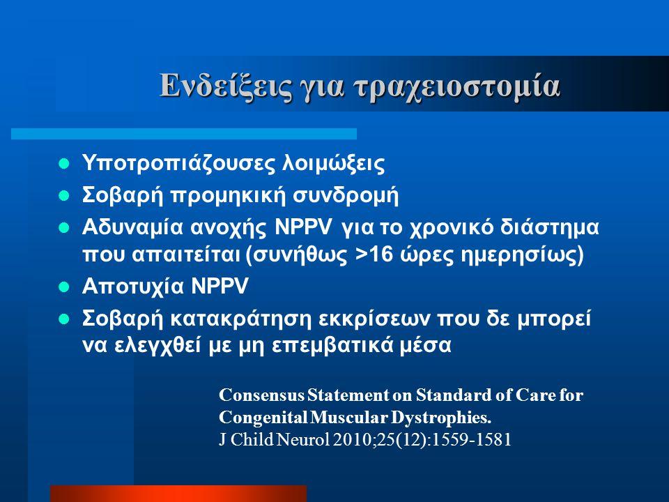 Ενδείξεις για τραχειοστομία  Υποτροπιάζουσες λοιμώξεις  Σοβαρή προμηκική συνδρομή  Αδυναμία ανοχής NPPV για το χρονικό διάστημα που απαιτείται (συν