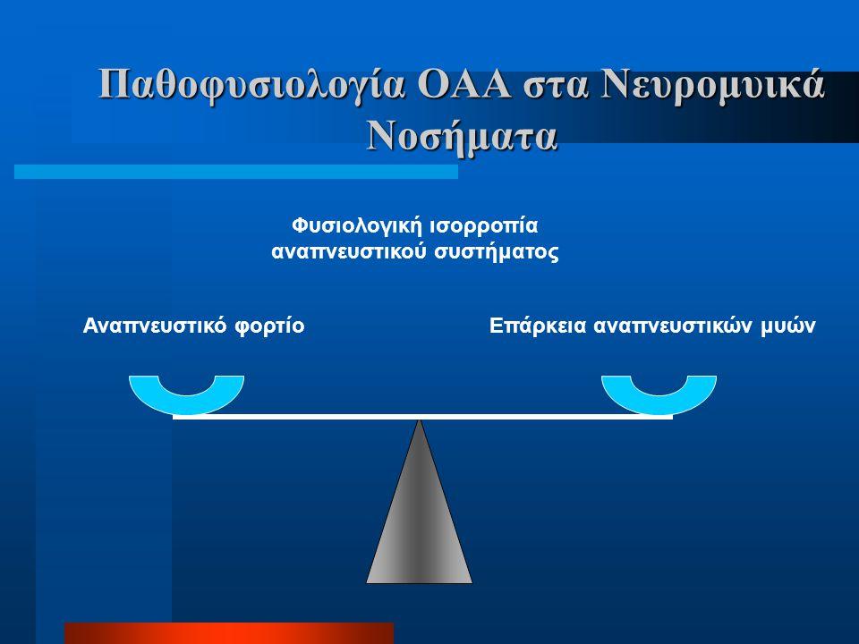 Παθοφυσιολογία ΟΑΑ στα Νευρομυικά Νοσήματα Αναπνευστικό φορτίοΕπάρκεια αναπνευστικών μυών Φυσιολογική ισορροπία αναπνευστικού συστήματος