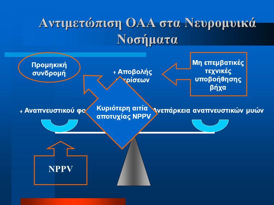 Αντιμετώπιση ΟΑΑ στα Νευρομυικά Νοσήματα ↓ Αναπνευστικού φορτίου Ανεπάρκεια αναπνευστικών μυών NPPV ↑ Αποβολής εκκρίσεων Μη επεμβατικές τεχνικές υποβο