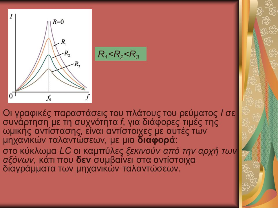 Οι γραφικές παραστάσεις του πλάτους του ρεύματος Ι σε συνάρτηση με τη συχνότητα f, για διάφορες τιμές της ωμικής αντίστασης, είναι αντίστοιχες με αυτέ