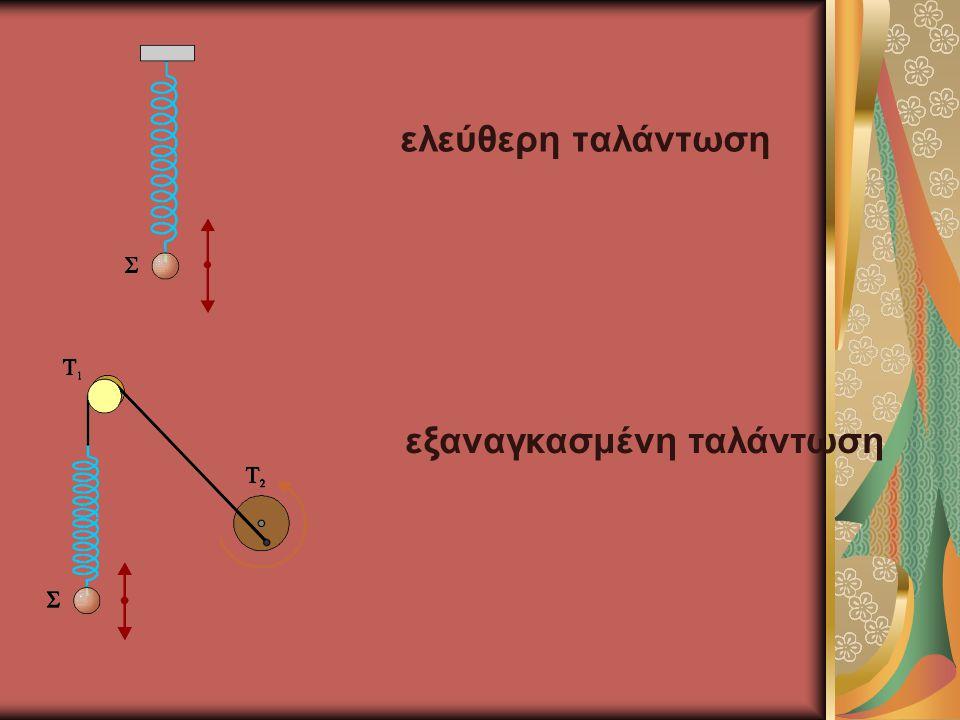 Οι γραφικές παραστάσεις του πλάτους του ρεύματος Ι σε συνάρτηση με τη συχνότητα f, για διάφορες τιμές της ωμικής αντίστασης, είναι αντίστοιχες με αυτές των μηχανικών ταλαντώσεων, με μια διαφορά: στο κύκλωμα LC οι καμπύλες ξεκινούν από την αρχή των αξόνων, κάτι που δεν συμβαίνει στα αντίστοιχα διαγράμματα των μηχανικών ταλαντώσεων.