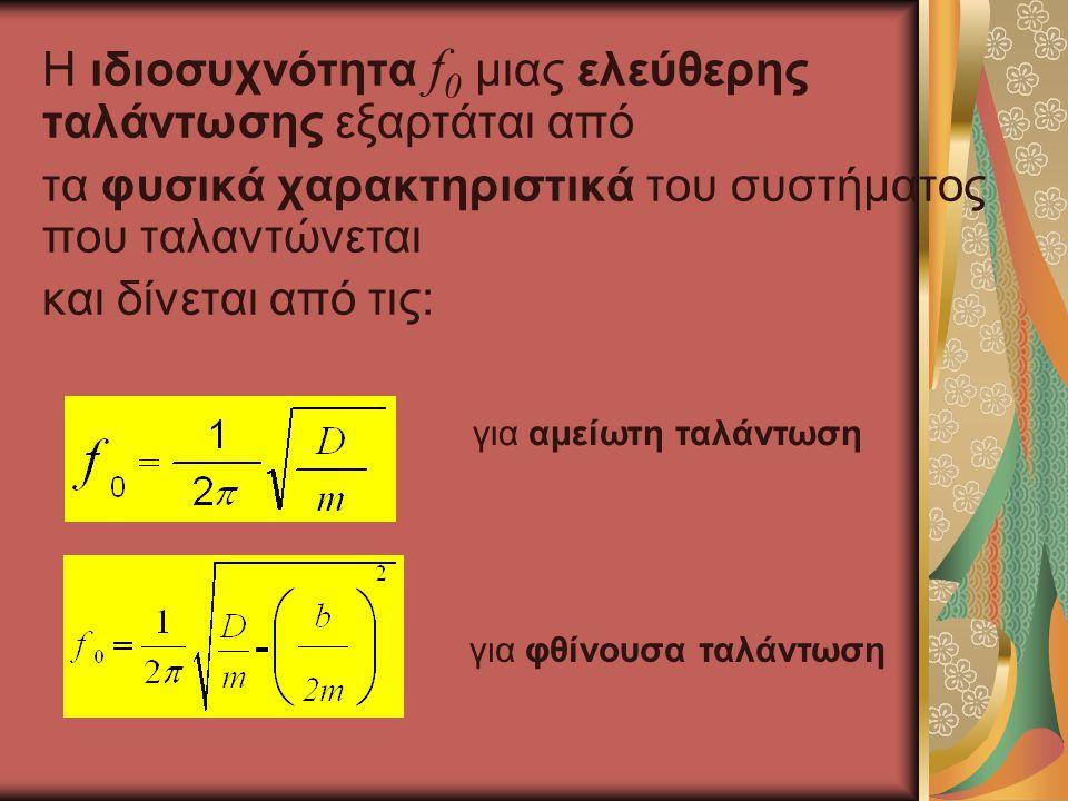 Η ιδιοσυχνότητα f 0 μιας ελεύθερης ταλάντωσης εξαρτάται από τα φυσικά χαρακτηριστικά του συστήματος που ταλαντώνεται και δίνεται από τις: για αμείωτη