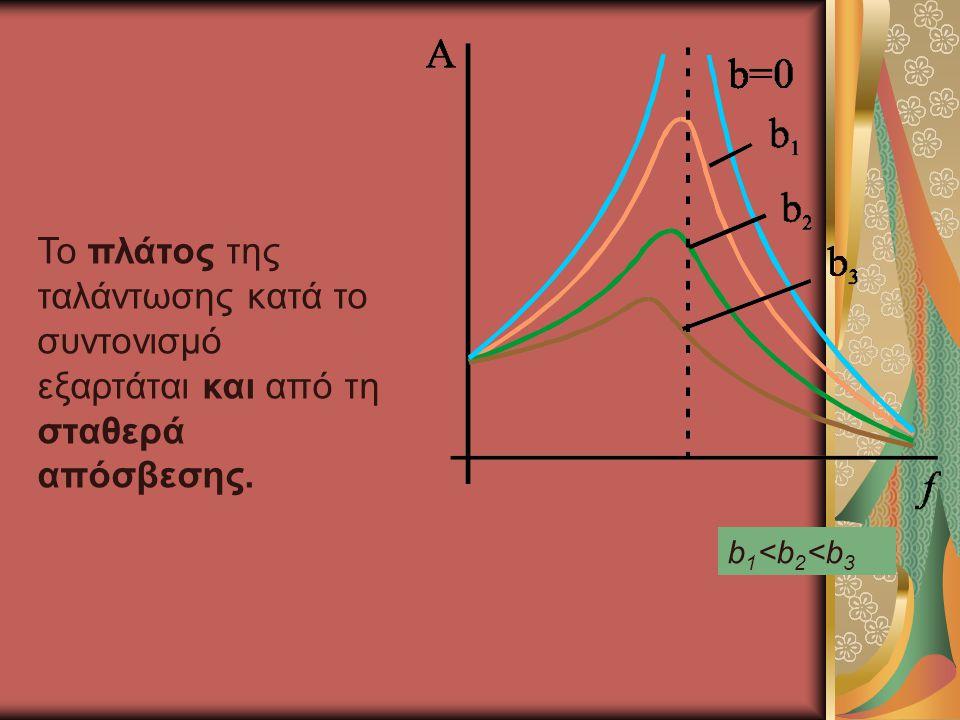 Ενεργειακή μελέτη Στις ελεύθερες ταλαντώσεις κατά τη διέγερση του συστήματος δίνεται σε αυτό μηχανική ενέργεια μόνο μία φορά, αρχικά.