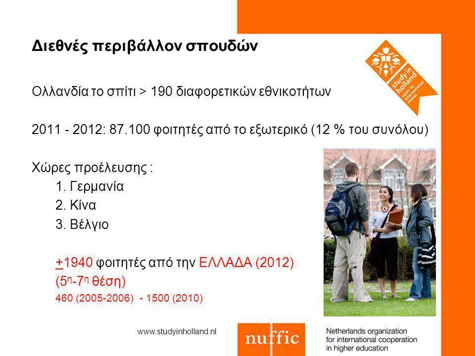 Διεθνές περιβάλλον σπουδών Ολλανδία το σπίτι > 190 διαφορετικών εθνικοτήτων 2011 - 2012: 87.100 φοιτητές από το εξωτερικό (12 % του συνόλου) Χώρες προέλευσης : 1.