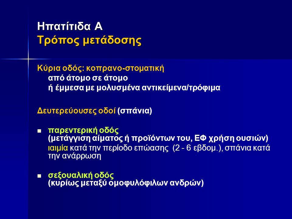 Ηπατίτιδα Α Τρόπος μετάδοσης Κύρια οδός: κοπρανο-στοματική από άτομο σε άτομο ή έμμεσα με μολυσμένα αντικείμενα/τρόφιμα Δευτερεύουσες οδοί (σπάνια) 