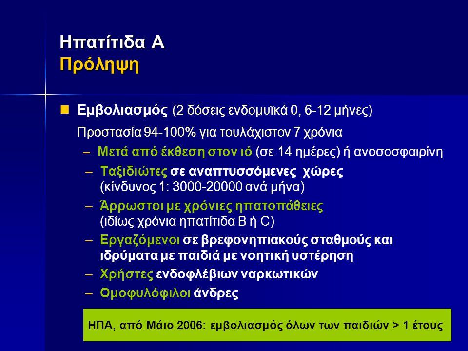 Ηπατίτιδα Α Πρόληψη –Ταξιδιώτες σε αναπτυσσόμενες χώρες (κίνδυνος 1: 3000-20000 ανά μήνα) –Άρρωστοι με χρόνιες ηπατοπάθειες (ιδίως χρόνια ηπατίτιδα Β