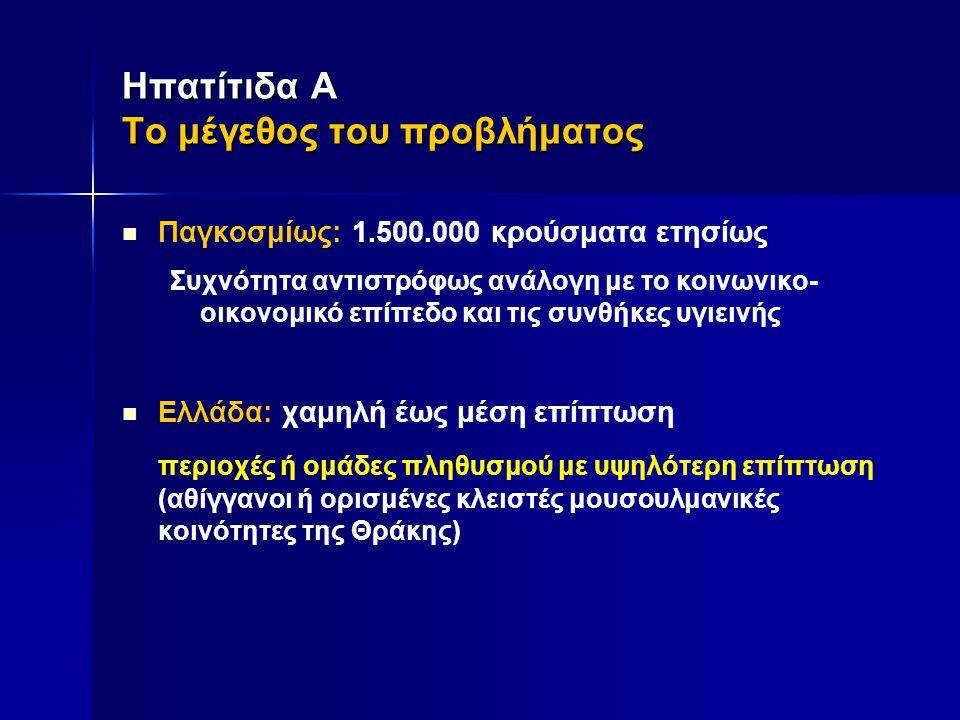 Ηπατίτιδα Α Το μέγεθος του προβλήματος  Παγκοσμίως: 1.500.000 κρούσματα ετησίως Συχνότητα αντιστρόφως ανάλογη με το κοινωνικο- οικονομικό επίπεδο και